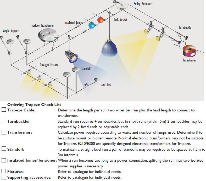 Bathroom Spot Light Wiring Diagram : Gentech tw p kit va surface mounted transformer